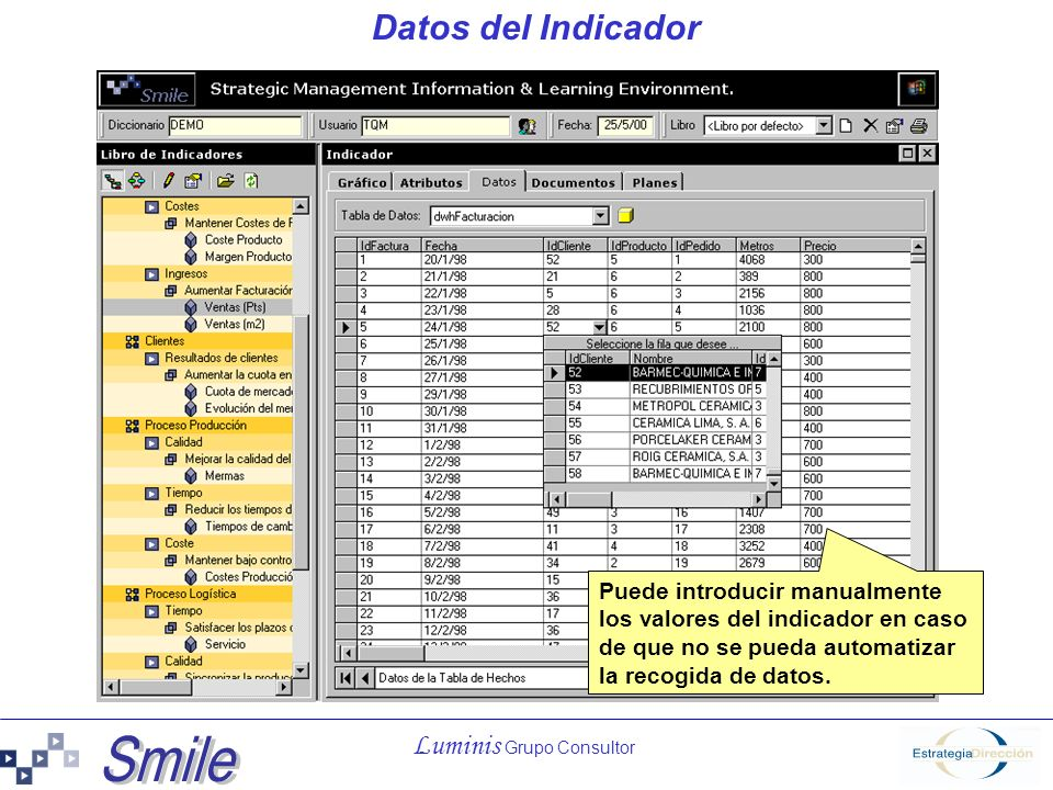 Luminis Grupo Consultor Datos del Indicador Puede introducir manualmente los valores del indicador en caso de que no se pueda automatizar la recogida