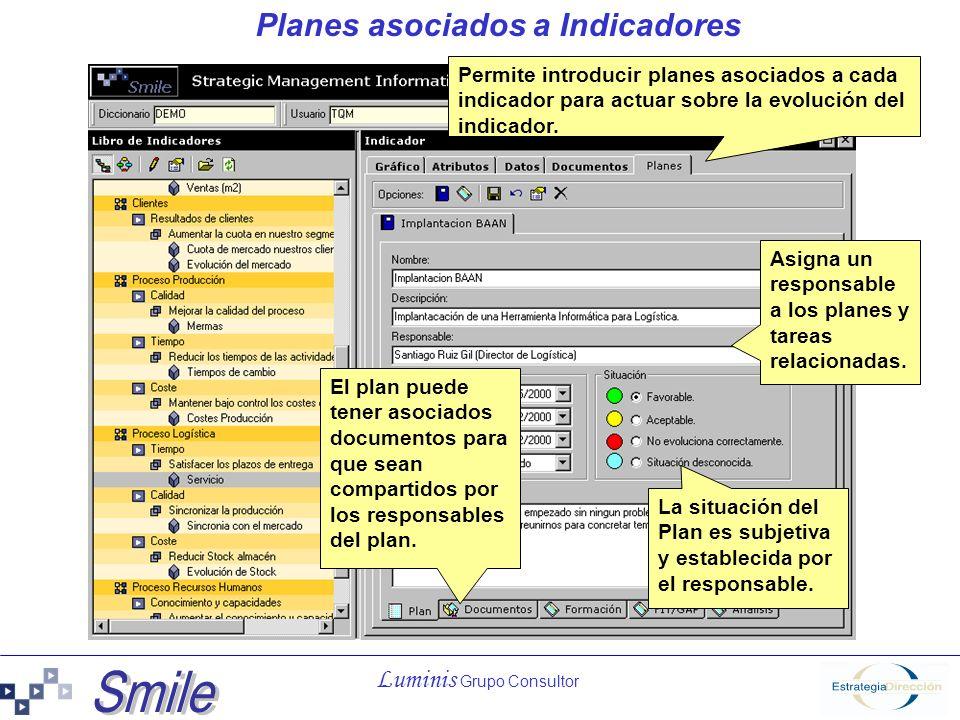 Luminis Grupo Consultor Planes asociados a Indicadores Permite introducir planes asociados a cada indicador para actuar sobre la evolución del indicad