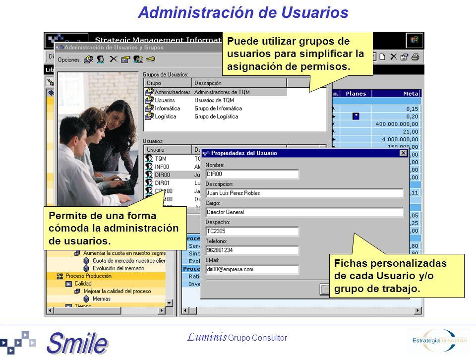 Luminis Grupo Consultor Administración de Usuarios Fichas personalizadas de cada Usuario y/o grupo de trabajo. Puede utilizar grupos de usuarios para