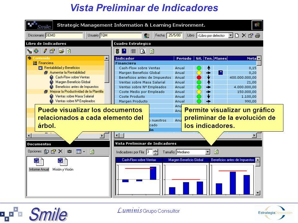 Luminis Grupo Consultor Vista Preliminar de Indicadores Permite visualizar un gráfico preliminar de la evolución de los indicadores. Puede visualizar