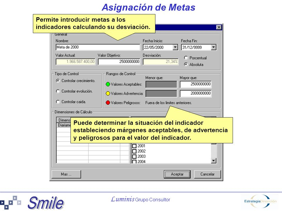Luminis Grupo Consultor Asignación de Metas Permite introducir metas a los indicadores calculando su desviación. Puede determinar la situación del ind