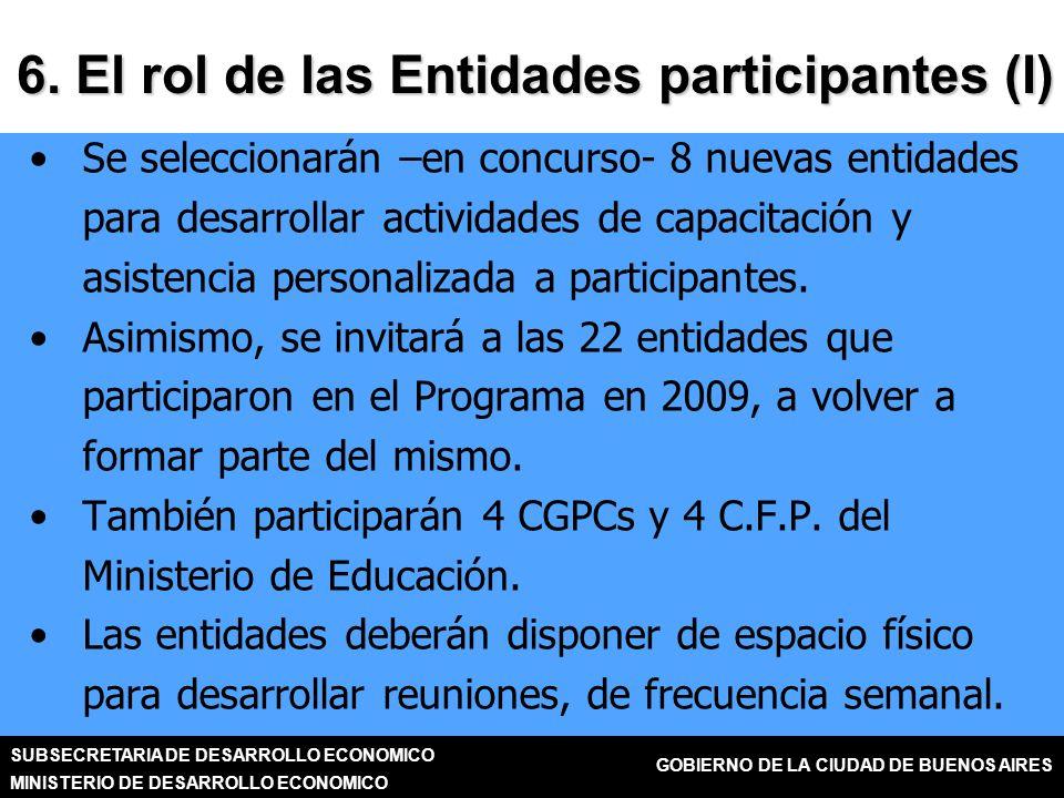 SUBSECRETARIA DE DESARROLLO ECONOMICO MINISTERIO DE DESARROLLO ECONOMICO GOBIERNO DE LA CIUDAD DE BUENOS AIRES 6.