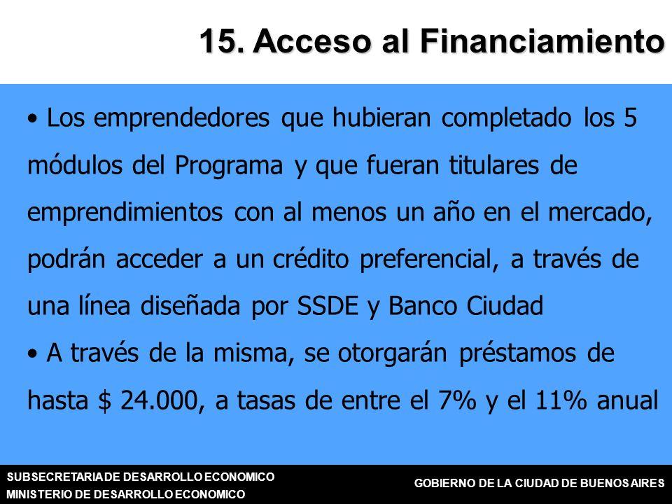 SUBSECRETARIA DE DESARROLLO ECONOMICO MINISTERIO DE DESARROLLO ECONOMICO GOBIERNO DE LA CIUDAD DE BUENOS AIRES 15.