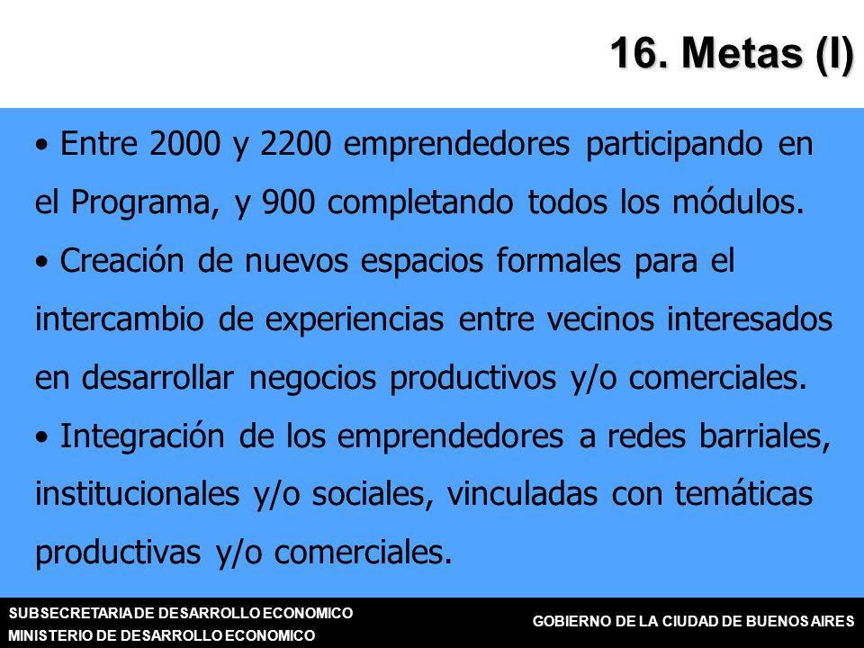 SUBSECRETARIA DE DESARROLLO ECONOMICO MINISTERIO DE DESARROLLO ECONOMICO GOBIERNO DE LA CIUDAD DE BUENOS AIRES 16.