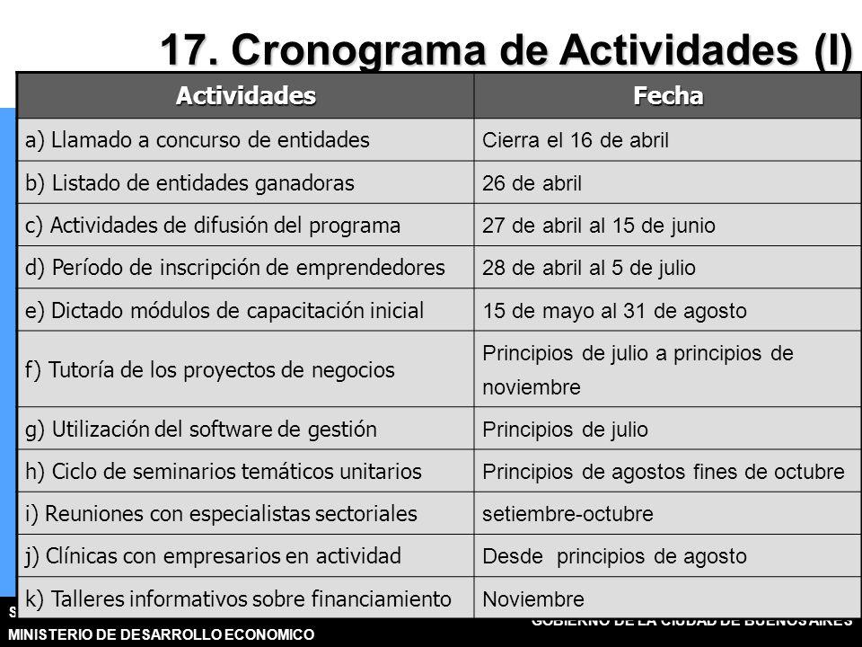 SUBSECRETARIA DE DESARROLLO ECONOMICO MINISTERIO DE DESARROLLO ECONOMICO GOBIERNO DE LA CIUDAD DE BUENOS AIRES 17.