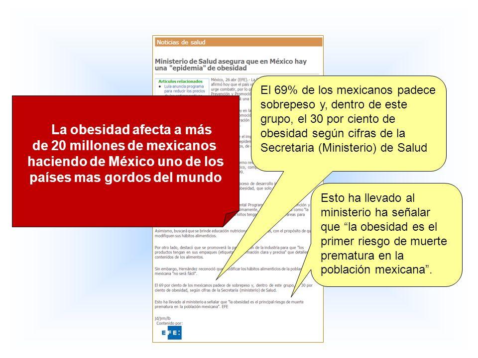 Día 26 de Abril de 2007 El 69% de los mexicanos padece sobrepeso y, dentro de este grupo, el 30 por ciento de obesidad según cifras de la Secretaria (Ministerio) de Salud Esto ha llevado al ministerio ha señalar que la obesidad es el primer riesgo de muerte prematura en la población mexicana.