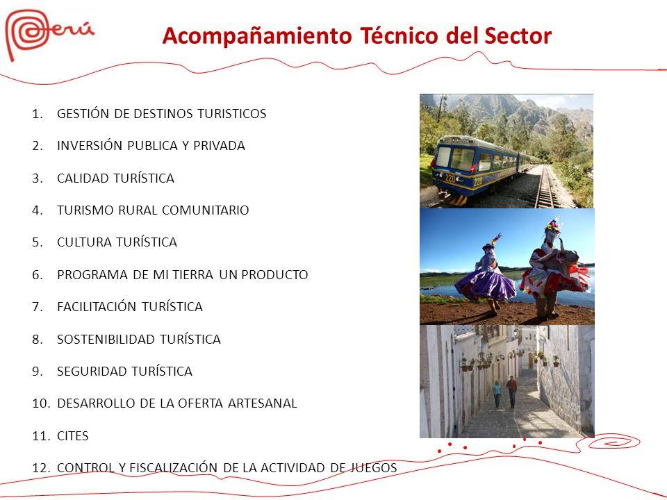 1.GESTIÓN DE DESTINOS TURISTICOS 2.INVERSIÓN PUBLICA Y PRIVADA 3.CALIDAD TURÍSTICA 4.TURISMO RURAL COMUNITARIO 5.CULTURA TURÍSTICA 6.PROGRAMA DE MI TI