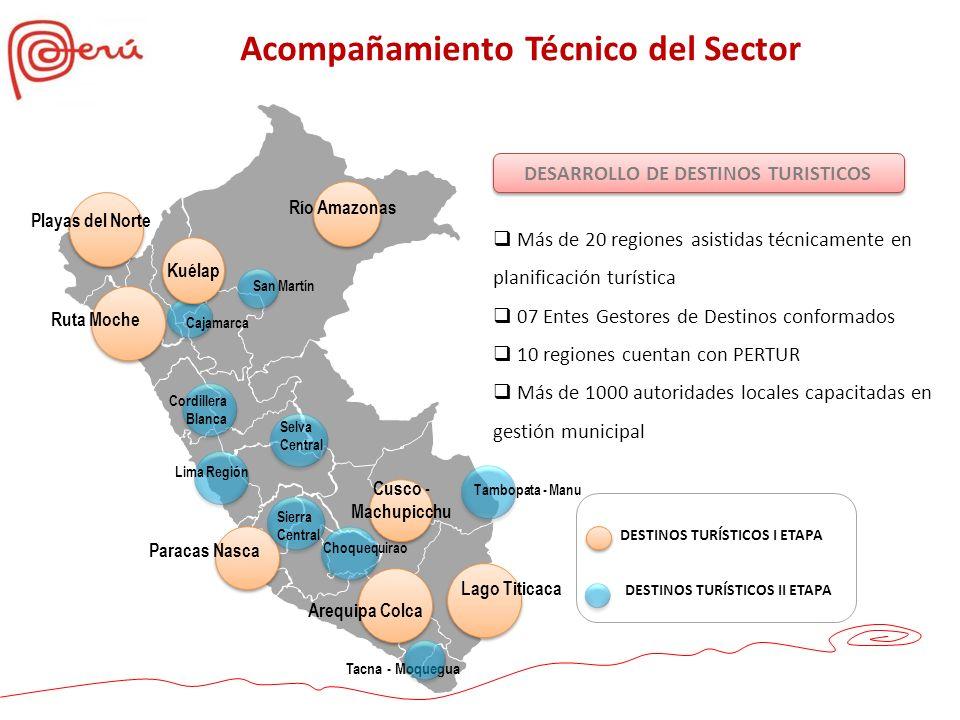 DESTINOS TURÍSTICOS I ETAPA DESTINOS TURÍSTICOS II ETAPA Cordillera Blanca Cajamarca Tacna - Moquegua Selva Central Lima Región Cusco - Machupicchu Sa