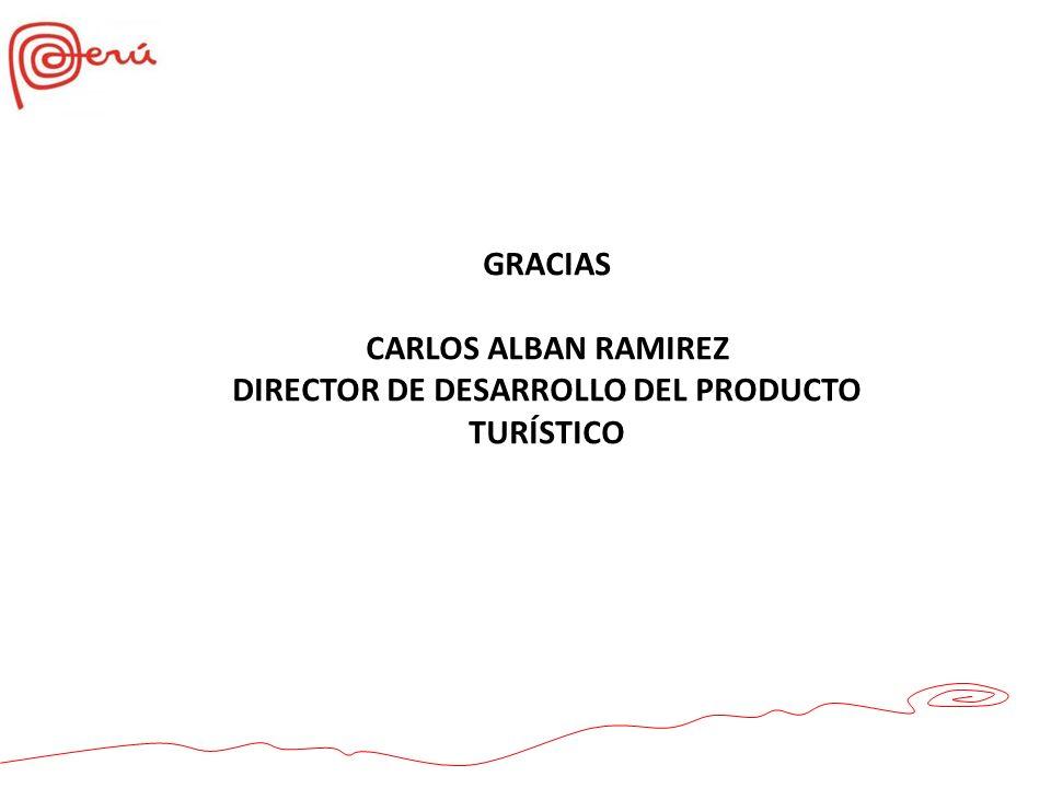 GRACIAS CARLOS ALBAN RAMIREZ DIRECTOR DE DESARROLLO DEL PRODUCTO TURÍSTICO