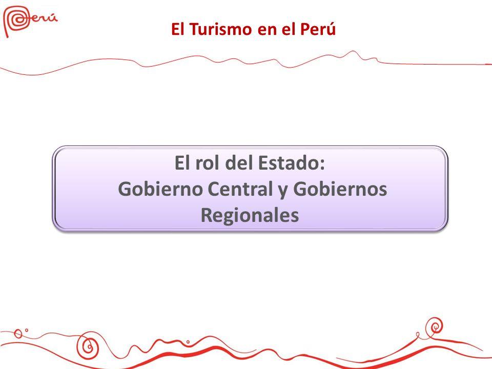 El Turismo en el Perú El rol del Estado: Gobierno Central y Gobiernos Regionales El rol del Estado: Gobierno Central y Gobiernos Regionales