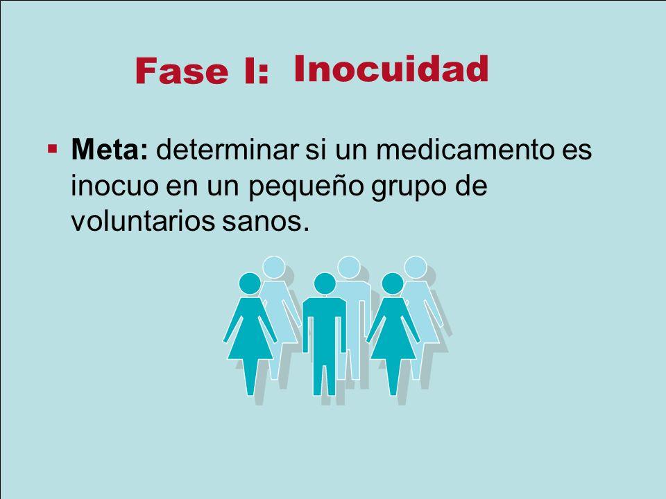 Fase I: Meta: determinar si un medicamento es inocuo en un pequeño grupo de voluntarios sanos. Inocuidad