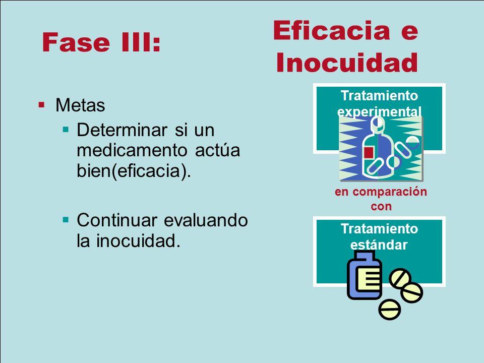 Fase III: Metas Determinar si un medicamento actúa bien(eficacia). Continuar evaluando la inocuidad. en comparación con Tratamiento estándar Tratamien