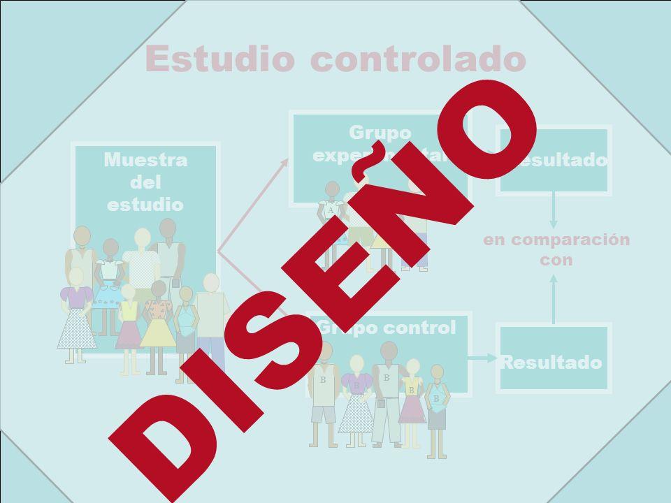 Estudio controlado Grupo experimental Resultado Grupo control en comparación con Muestra del estudio B B B B B DISEÑO