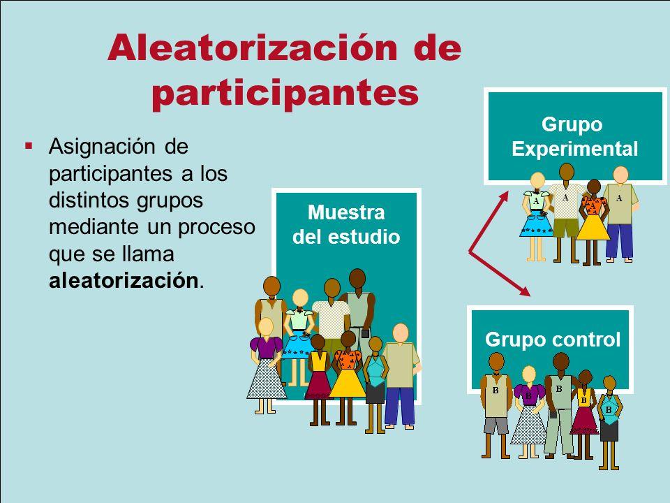 Aleatorización de participantes Asignación de participantes a los distintos grupos mediante un proceso que se llama aleatorización. Muestra del estudi