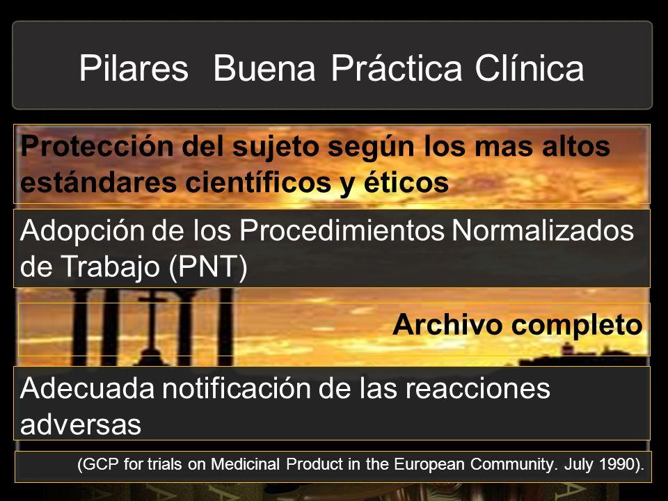 Pilares Buena Práctica Clínica Protección del sujeto según los mas altos estándares científicos y éticos (GCP for trials on Medicinal Product in the E