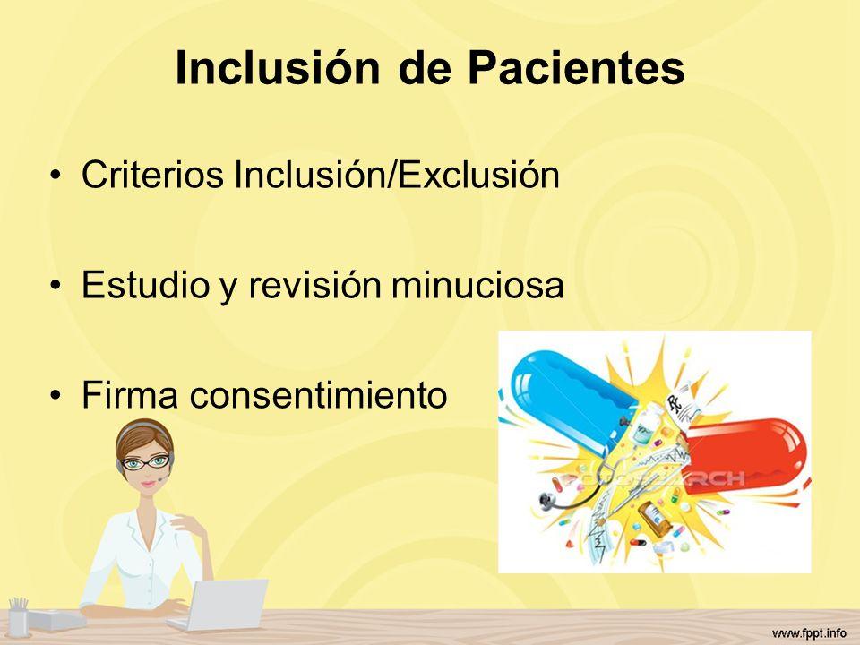 Inclusión de Pacientes Criterios Inclusión/Exclusión Estudio y revisión minuciosa Firma consentimiento