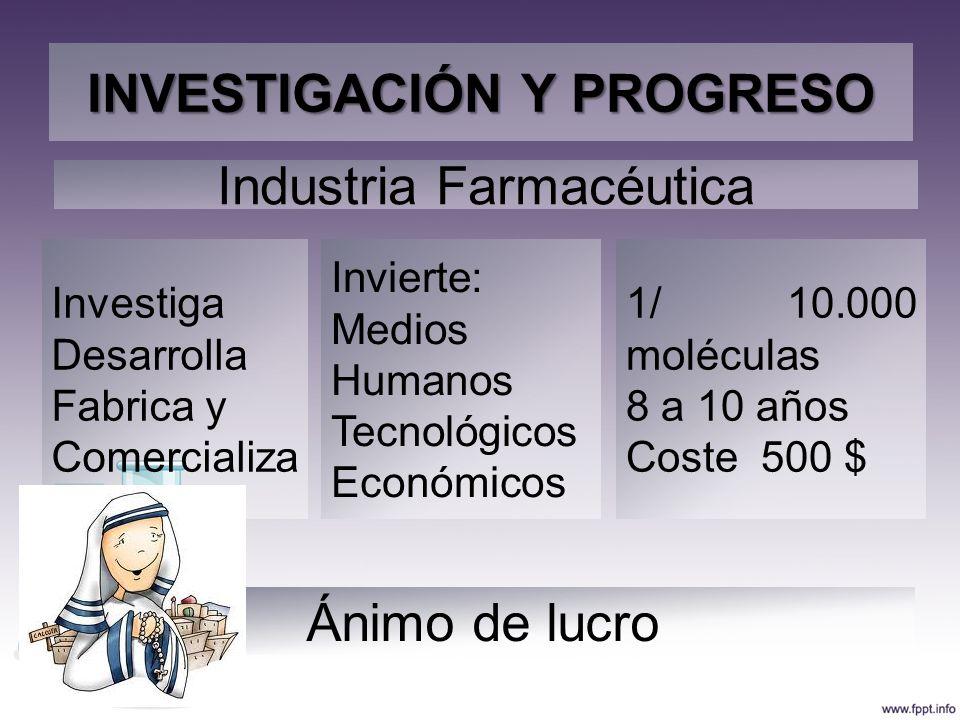 1/ 10.000 moléculas 8 a 10 años Coste 500 $ Industria Farmacéutica Investiga Desarrolla Fabrica y Comercializa Invierte: Medios Humanos Tecnológicos E