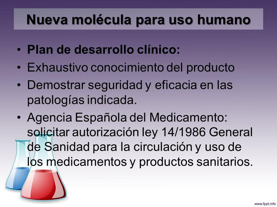 Nueva molécula para uso humano Plan de desarrollo clínico: Exhaustivo conocimiento del producto Demostrar seguridad y eficacia en las patologías indic