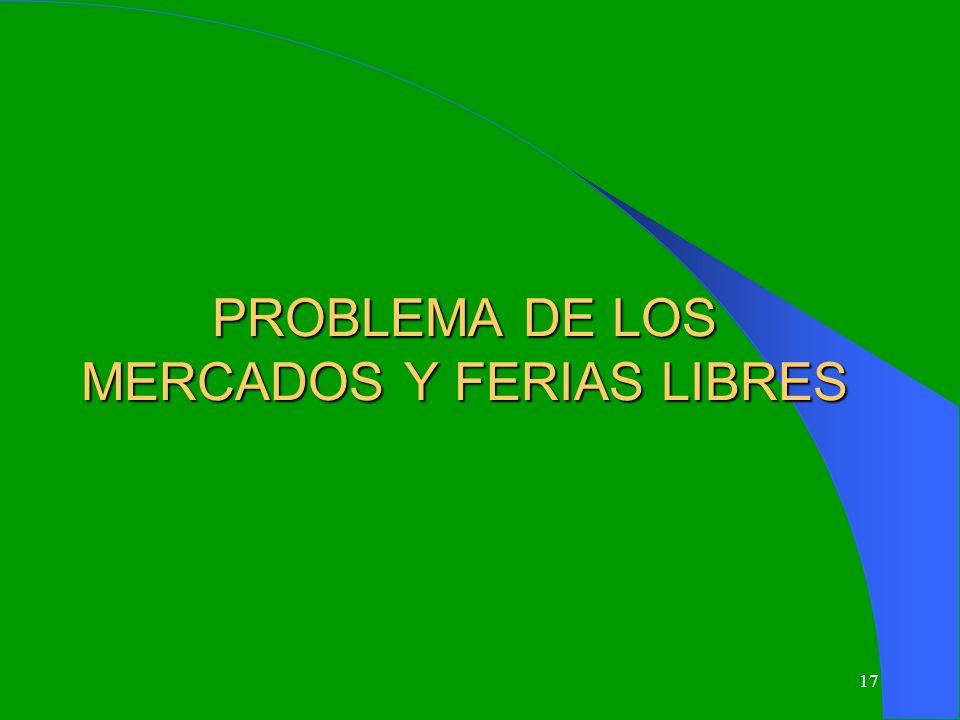 17 PROBLEMA DE LOS MERCADOS Y FERIAS LIBRES
