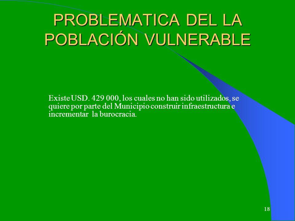 18 PROBLEMATICA DEL LA POBLACIÓN VULNERABLE Existe USD. 429 000, los cuales no han sido utilizados, se quiere por parte del Municipio construir infrae