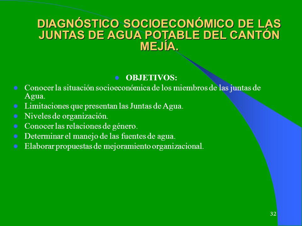 32 DIAGNÓSTICO SOCIOECONÓMICO DE LAS JUNTAS DE AGUA POTABLE DEL CANTÓN MEJÍA. OBJETIVOS: Conocer la situación socioeconómica de los miembros de las ju