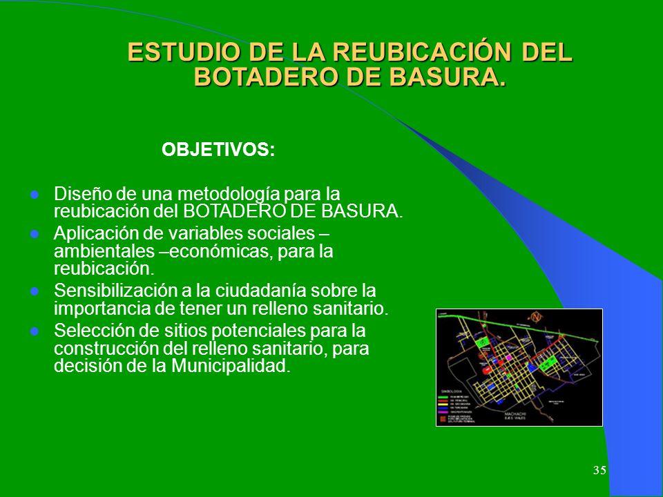 35 ESTUDIO DE LA REUBICACIÓN DEL BOTADERO DE BASURA. OBJETIVOS: Diseño de una metodología para la reubicación del BOTADERO DE BASURA. Aplicación de va