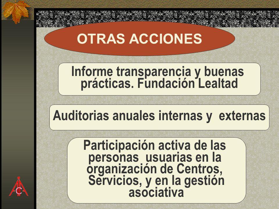 Informe transparencia y buenas prácticas. Fundación Lealtad Auditorias anuales internas y externas OTRAS ACCIONES Participación activa de las personas