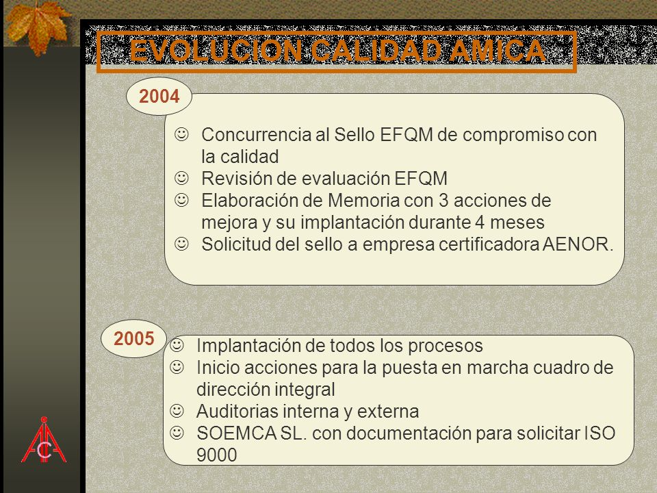 EVOLUCION CALIDAD AMICA JConcurrencia al Sello EFQM de compromiso con la calidad JRevisión de evaluación EFQM JElaboración de Memoria con 3 acciones d