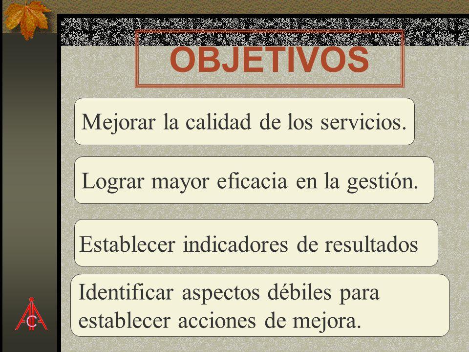 OBJETIVOS Mejorar la calidad de los servicios. Lograr mayor eficacia en la gestión. Identificar aspectos débiles para establecer acciones de mejora. E