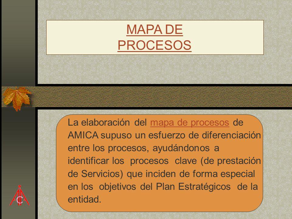 La elaboración del mapa de procesos de AMICA supuso un esfuerzo de diferenciación entre los procesos, ayudándonos a identificar los procesos clave (de