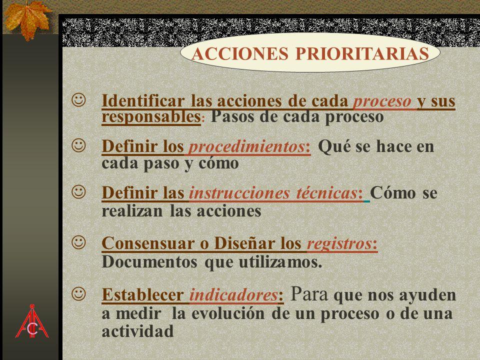ACCIONES PRIORITARIAS JIdentificar las acciones de cada proceso y sus responsables : Pasos de cada procesoproceso JDefinir los procedimientos: Qué se