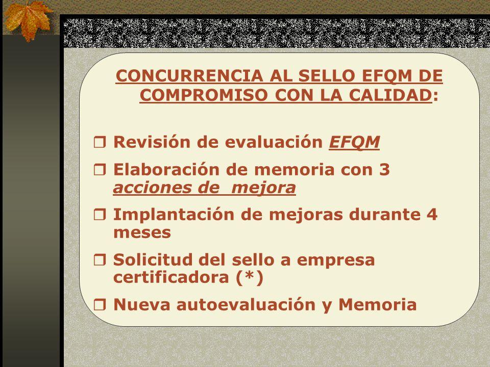 CONCURRENCIA AL SELLO EFQM DE COMPROMISO CON LA CALIDAD: rRevisión de evaluación EFQMEFQM rElaboración de memoria con 3 acciones de mejora acciones de