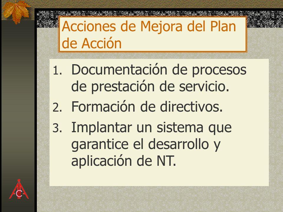 Acciones de Mejora del Plan de Acción 1. Documentación de procesos de prestación de servicio. 2. Formación de directivos. 3. Implantar un sistema que
