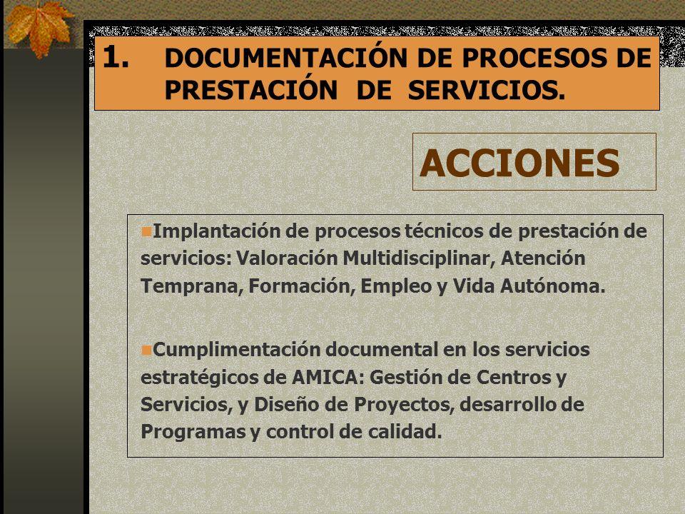 ACCIONES Implantación de procesos técnicos de prestación de servicios: Valoración Multidisciplinar, Atención Temprana, Formación, Empleo y Vida Autóno
