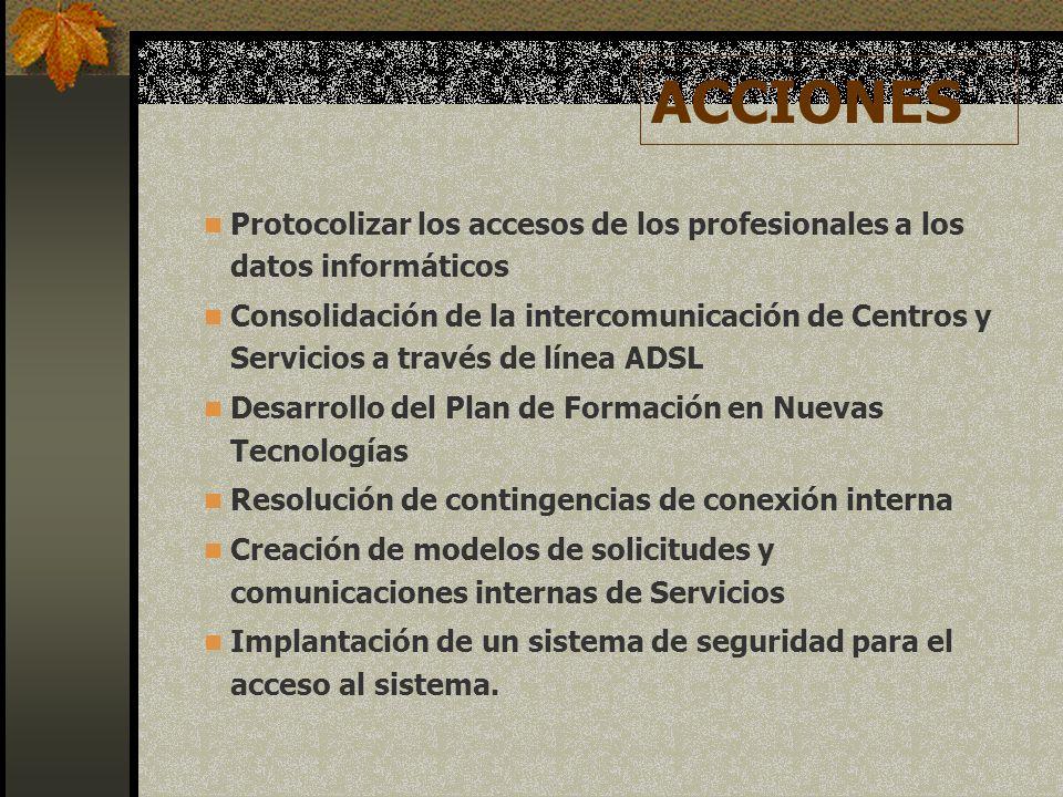 Protocolizar los accesos de los profesionales a los datos informáticos Consolidación de la intercomunicación de Centros y Servicios a través de línea