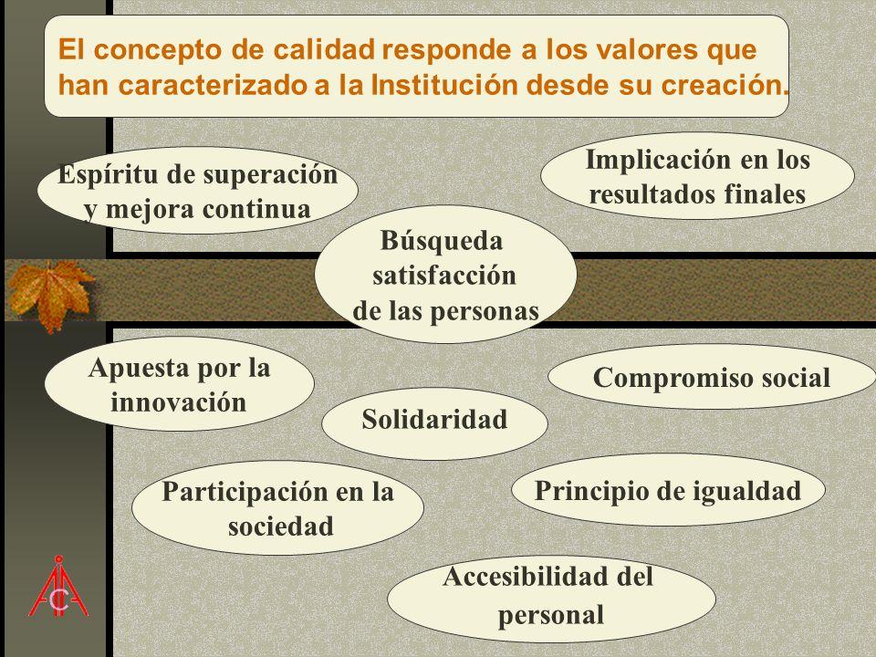 El concepto de calidad responde a los valores que han caracterizado a la Institución desde su creación. Espíritu de superación y mejora continua Búsqu