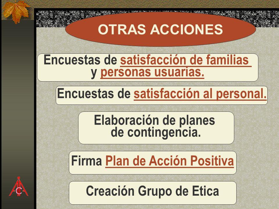 Encuestas de satisfacción de familiassatisfacción de familias y personas usuarias.personas usuarias. Elaboración de planes de contingencia. OTRAS ACCI