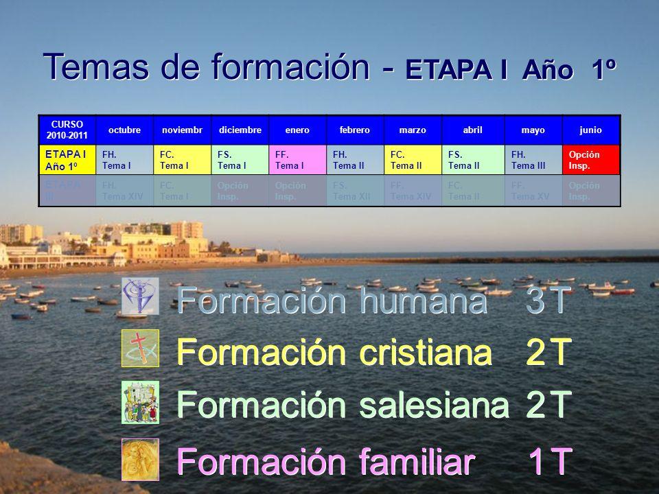 Temas de formación - ETAPA I Año 1º CURSO 2010-2011 octubrenoviembrdiciembreenerofebreromarzoabrilmayojunio ETAPA I Año 1º FH.