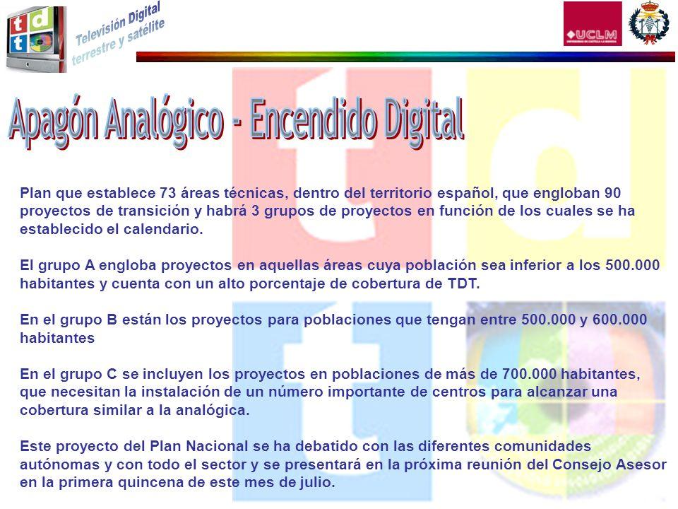 Plan que establece 73 áreas técnicas, dentro del territorio español, que engloban 90 proyectos de transición y habrá 3 grupos de proyectos en función