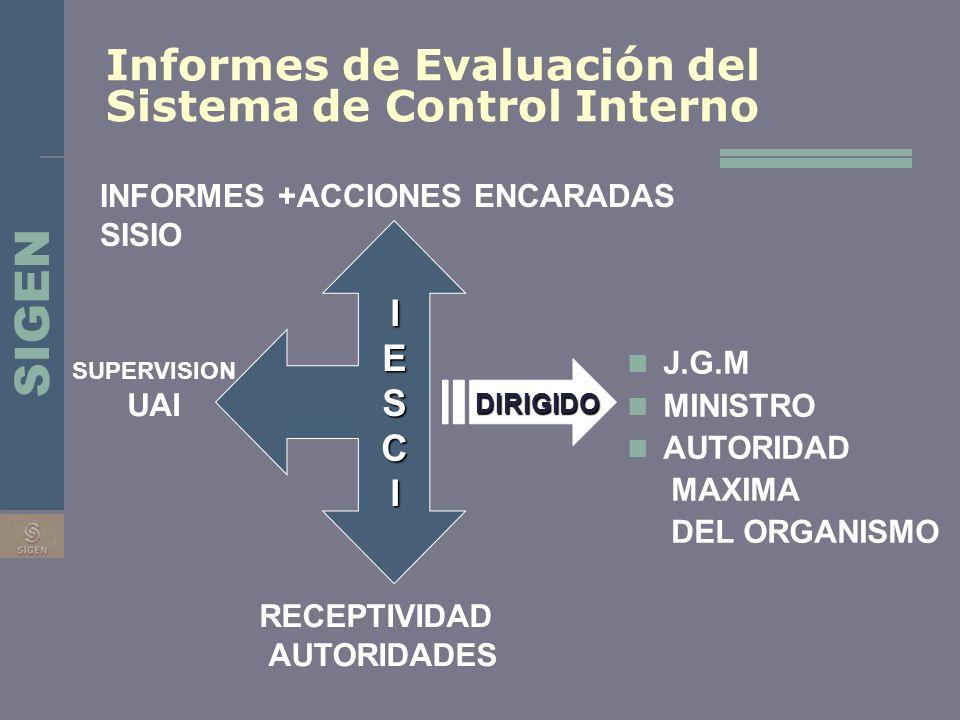 Informes de Evaluación del Sistema de Control Interno SIGEN IESCI INFORMES +ACCIONES ENCARADAS SISIO RECEPTIVIDAD AUTORIDADES SUPERVISION UAI J.G.M MI