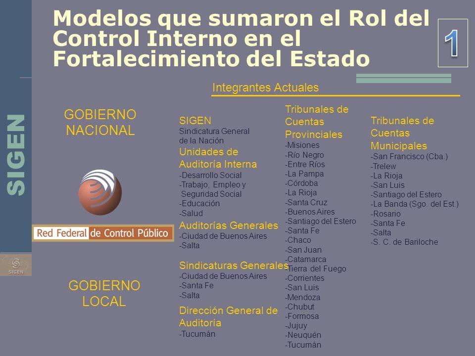SIGEN Modelos que sumaron el Rol del Control Interno en el Fortalecimiento del Estado Integrantes Actuales SIGEN Sindicatura General de la Nación Unid