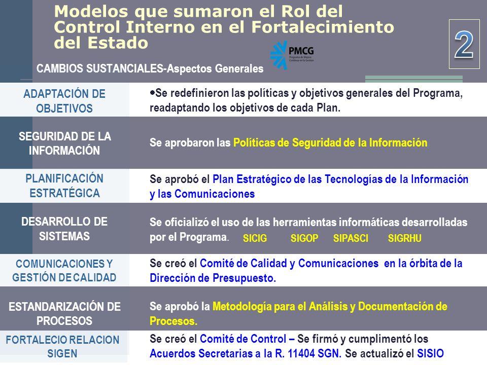 CAMBIOS SUSTANCIALES-Aspectos Generales ADAPTACIÓN DE OBJETIVOS PLANIFICACIÓN ESTRATÉGICA DESARROLLO DE SISTEMAS COMUNICACIONES Y GESTIÓN DE CALIDAD E