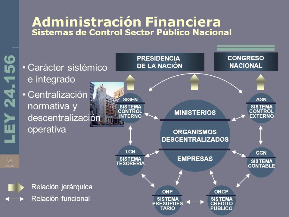 Administración Financiera Sistemas de Control Sector Público Nacional Carácter sistémico e integrado Centralización normativa y descentralización oper