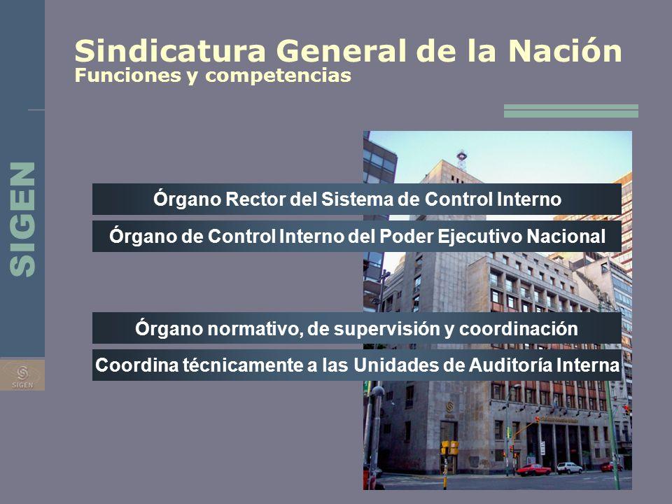 Sindicatura General de la Nación Funciones y competencias Órgano Rector del Sistema de Control Interno Órgano de Control Interno del Poder Ejecutivo N