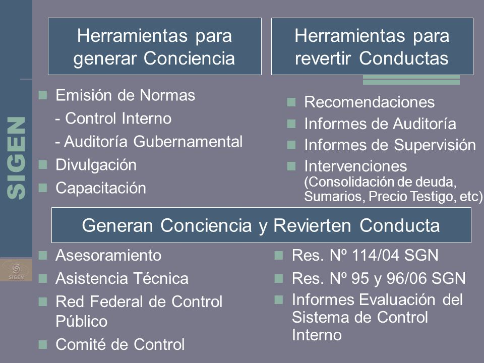 Herramientas para generar Conciencia Herramientas para revertir Conductas Emisión de Normas - Control Interno - Auditoría Gubernamental Divulgación Ca