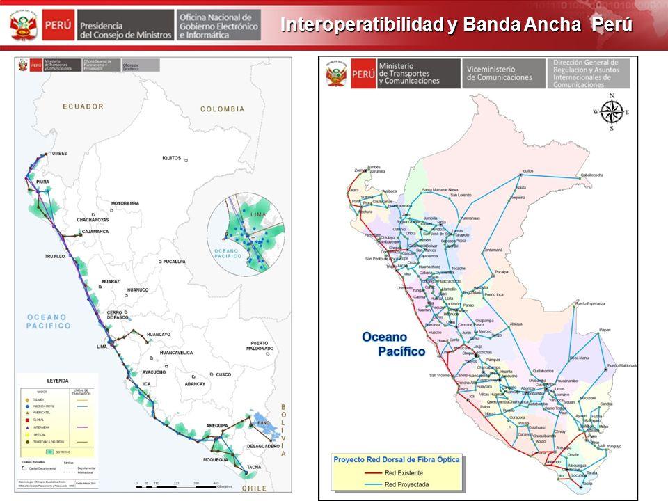 PROGRAMA DE OBRAS 2012 las tarifas vigentes para el mercado peruano son las más altas de la región E VOLUCIÓN DE LA D ENSIDAD DE B ANDA A NCHA EN L AT