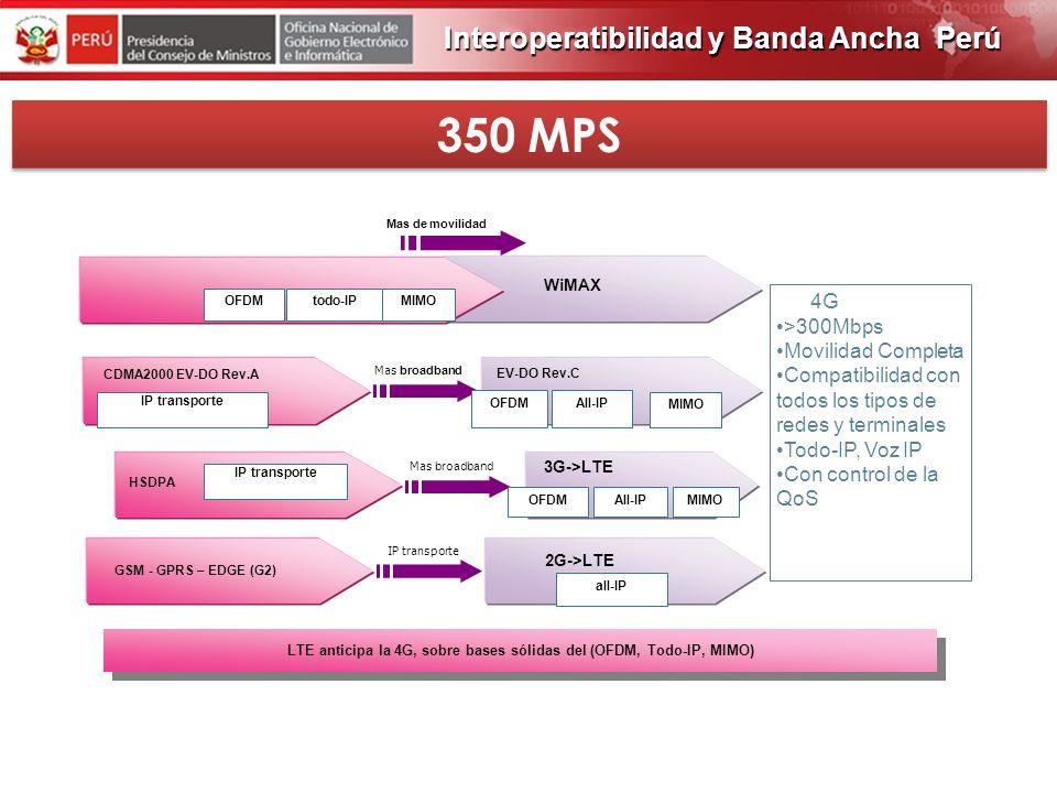 PROGRAMA DE OBRAS 2012 LTE (4G) Como tecnología accesible LatencyThroughput Cost per Megabyte* MobilityRoaming LTE EDGE HSPA UMTS 384kbps DL 128kbps U