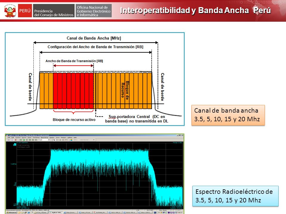 PROGRAMA DE OBRAS 2012 350 MPS en DL modulación 64QAM DL L1 bit rate (FEC, excluding DL reference signals) 0.0 50.0 100.0 150.0 200.0 250.0 300.0 350.