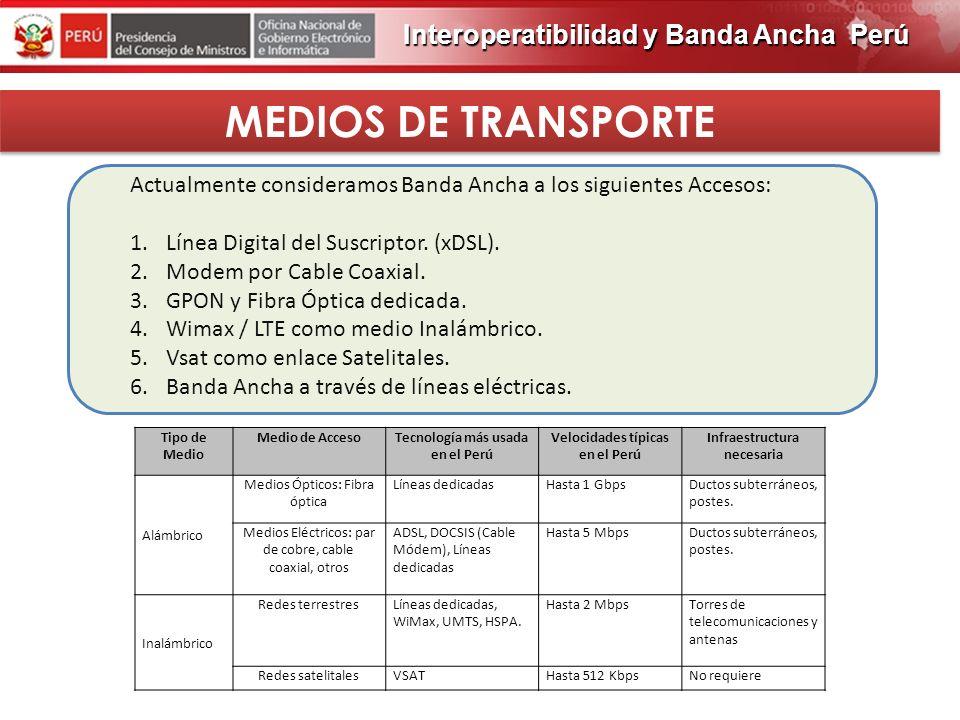 PROGRAMA DE OBRAS 2012 Canal de banda ancha 3.5, 5, 10, 15 y 20 Mhz Canal de banda ancha 3.5, 5, 10, 15 y 20 Mhz Interoperatibilidad y Banda Ancha Per