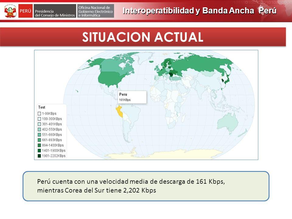 PROGRAMA DE OBRAS 2012 MEDIOS DE TRANSPORTE Actualmente consideramos Banda Ancha a los siguientes Accesos: 1.Línea Digital del Suscriptor. (xDSL). 2.M